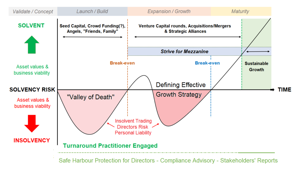 Safe Harbour Protection Diagram